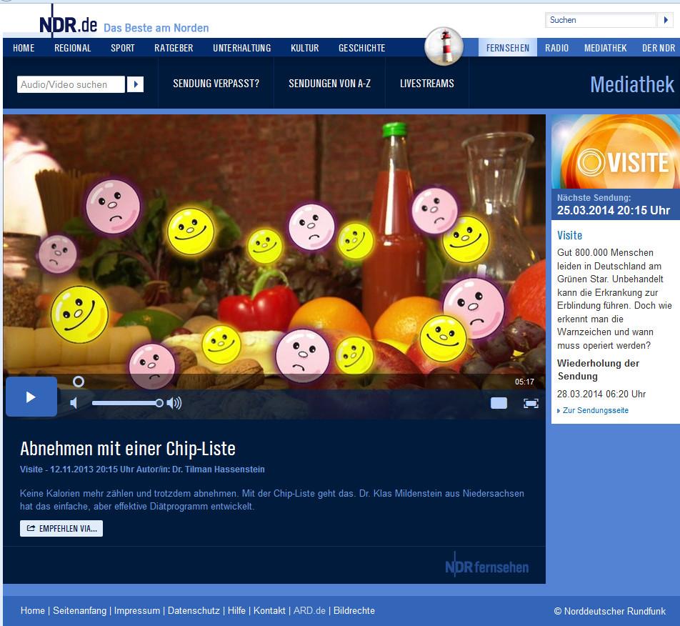 NDR_ChipListe_2013